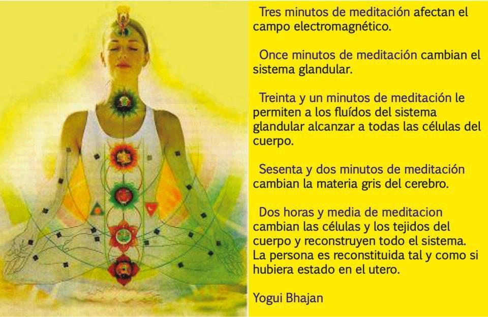 tiempos y meditación